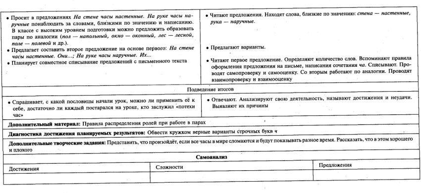 C:\Documents and Settings\Admin\Мои документы\Мои рисунки\1454.jpg