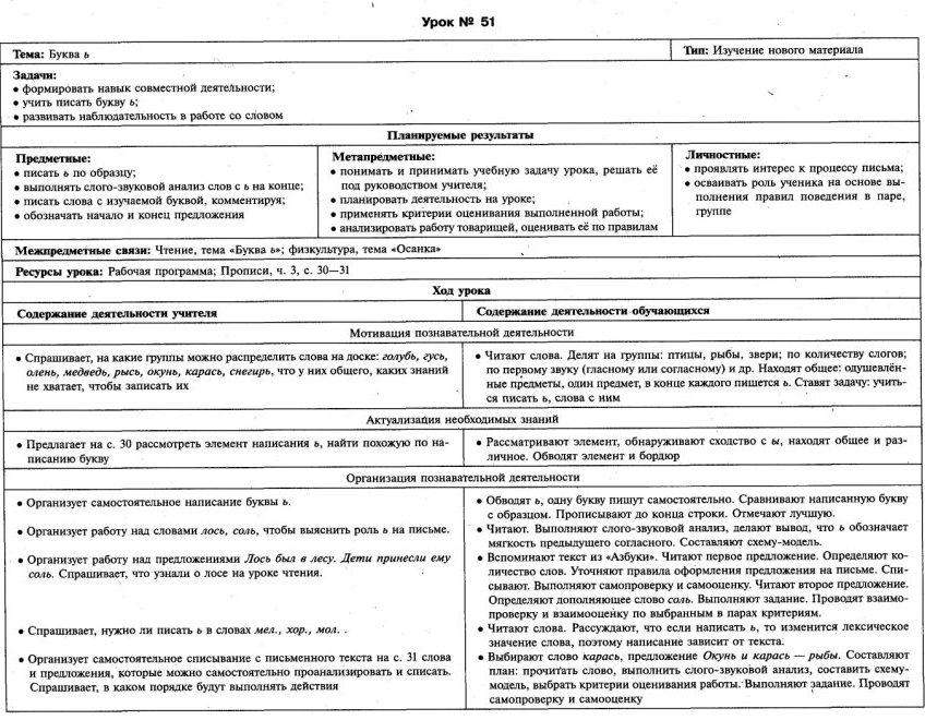 C:\Documents and Settings\Admin\Мои документы\Мои рисунки\1459.jpg
