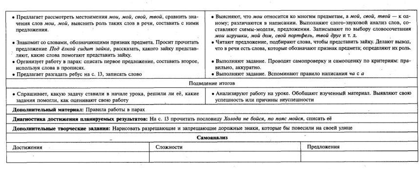 C:\Documents and Settings\Admin\Мои документы\Мои рисунки\1480.jpg