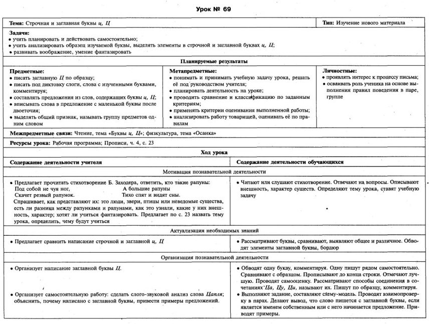 C:\Documents and Settings\Admin\Мои документы\Мои рисунки\1495.jpg