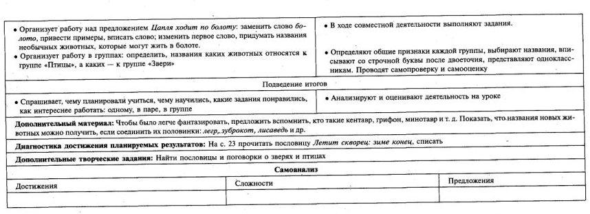 C:\Documents and Settings\Admin\Мои документы\Мои рисунки\1496.jpg