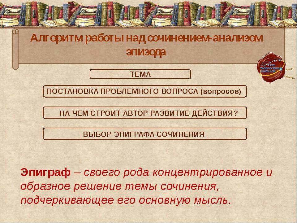 Алгоритм работы над сочинением-анализом эпизода ТЕМА ПОСТАНОВКА ПРОБЛЕМНОГО В...