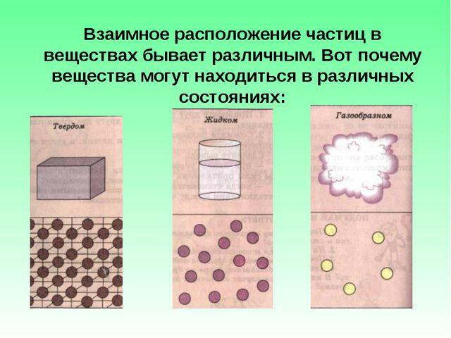Взаимное расположение частиц в веществах бывает различным. Вот почему веществ...