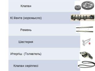 Газ тарату механизмі Таратқыш білік (Распредвал) Клапан Күйенте (коромысло