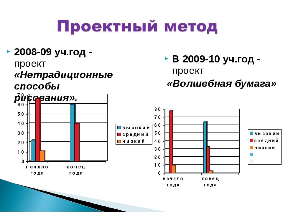 2008-09 уч.год - проект «Нетрадиционные способы рисования». В 2009-10 уч.год...