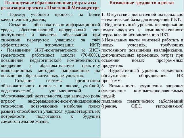 Планируемые образовательные результаты реализации проекта «Школьный Медиацент...