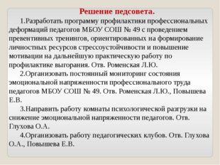 Решение педсовета. 1.Разработать программу профилактики профессиональных дефо