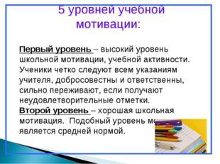 5 уровней учебной мотивации: Первый уровень – высокий уровень школьной мотив