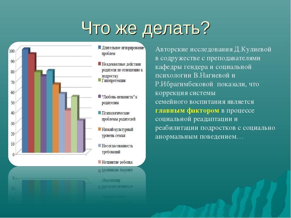 Что же делать? Авторские исследования Д.Кулиевой в содружестве с преподавател...