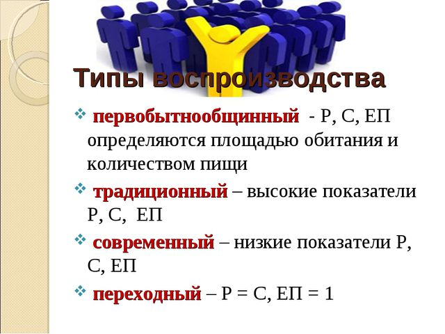 Типы воспроизводства первобытнообщинный - Р, С, ЕП определяются площадью обит...