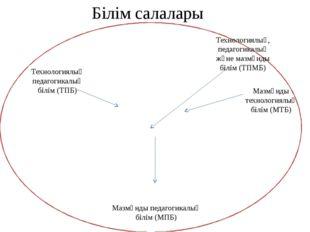 Технологиялық педагогикалық білім (ТПБ) Технологиялық, педагогикалық және ма