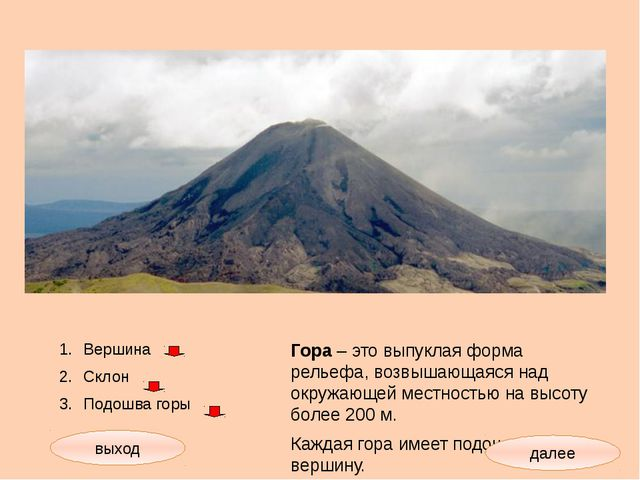 Горный хребет – горы, расположенные одна за другой в ряд. Горные долины – пон...