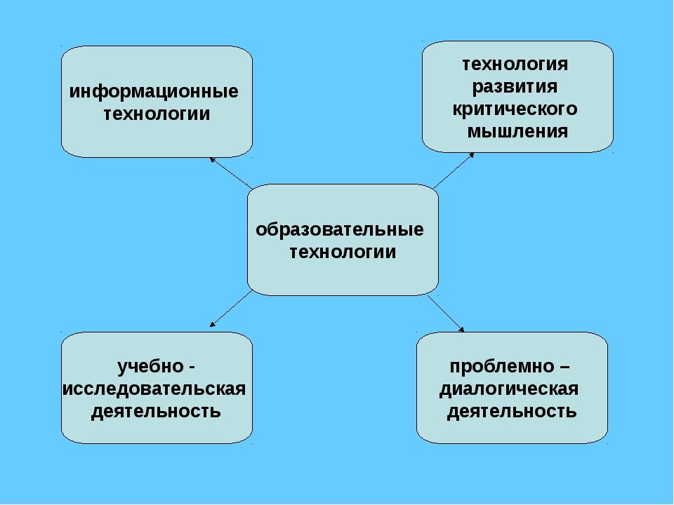 учебно - исследовательская деятельность образовательные технологии информацио...