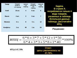 Задача. В стране А. потребляется только 4 вида товаров, указанных в таблице.