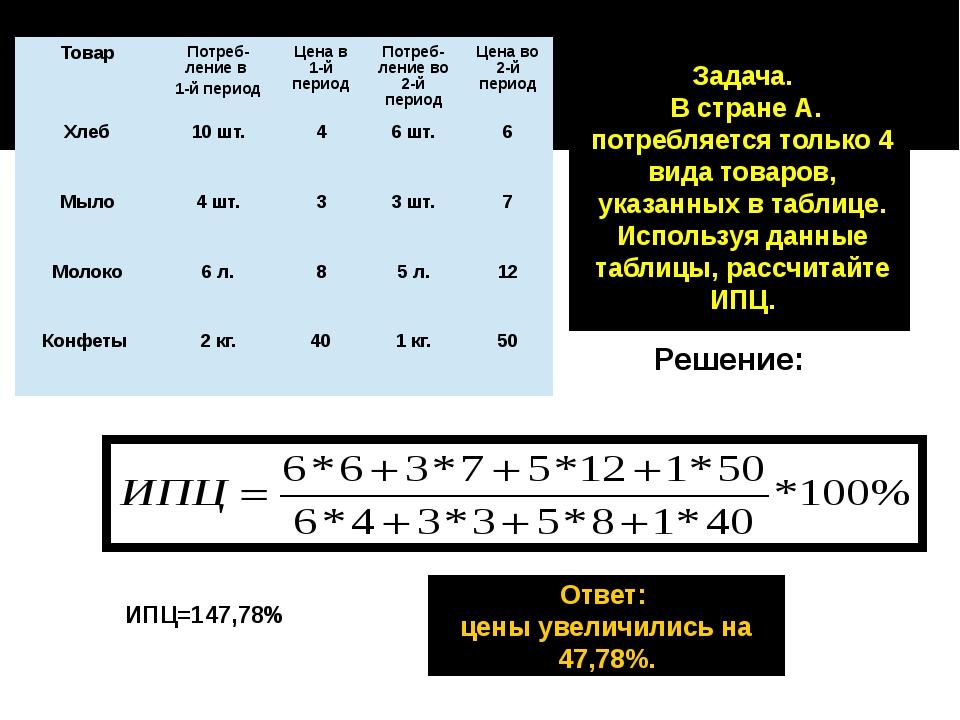 Задача. В стране А. потребляется только 4 вида товаров, указанных в таблице....