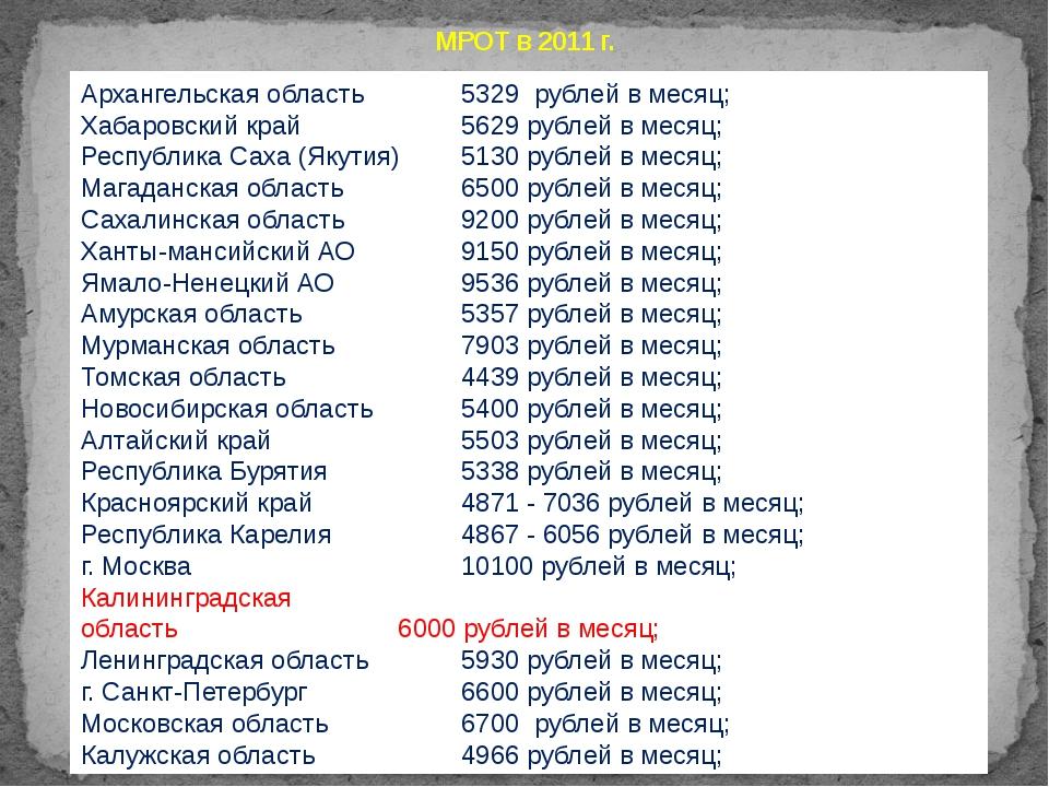 МРОТ в 2011 г. Архангельская область5329 рублей в месяц; Хабаровский край56...