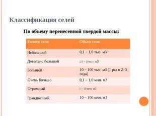 Классификация селей По объему перенесенной твердой массы: Размер селя Объем с