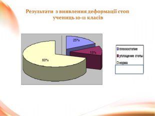 60% 25% 15%