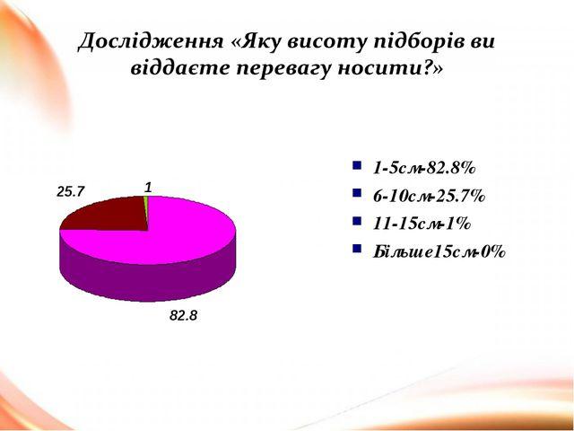 25.7 82.8 1 1-5см-82.8% 6-10см-25.7% 11-15см-1% Більше15см-0%