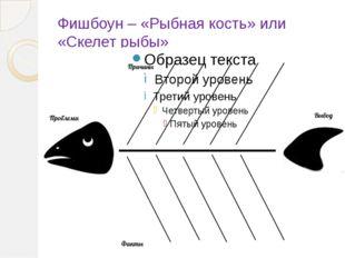 Фишбоун – «Рыбная кость» или «Скелет рыбы»