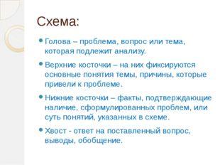 Схема: Голова – проблема, вопрос или тема, которая подлежит анализу. Верхние