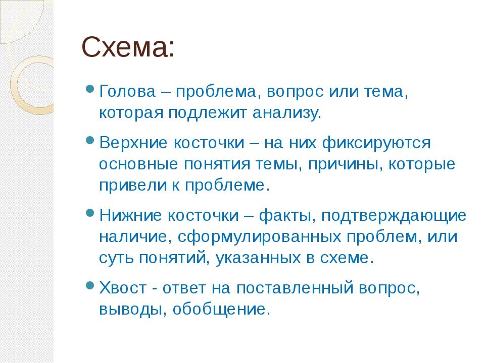 Схема: Голова – проблема, вопрос или тема, которая подлежит анализу. Верхние...