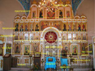 праотеческий Спас в силах пророческий праздничный местный местная икона анало