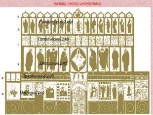 Назови части иконостаса Местный ряд Праздничный ряд Пророческий ряд Деисусный