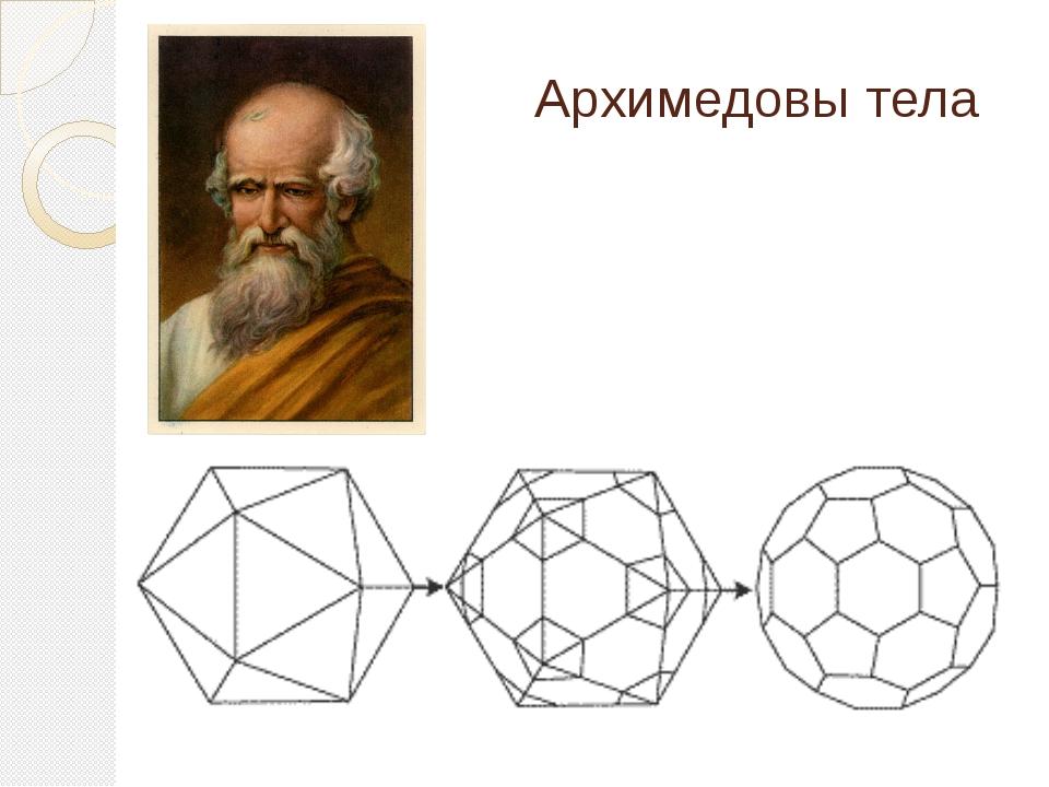 Архимедовы тела