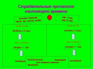 Страдательные причастие настоящего времени -ем- I спр. -им- II спр. основа Гл