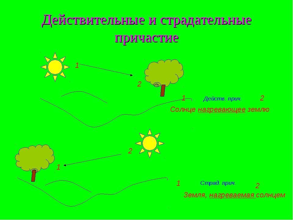 Действительные и страдательные причастие 1 2 2 1 Земля, нагреваемая солнцем 1...