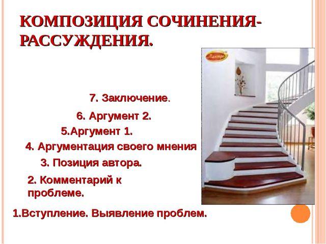 КОМПОЗИЦИЯ СОЧИНЕНИЯ-РАССУЖДЕНИЯ. 1.Вступление. Выявление проблем. 2. Коммент...