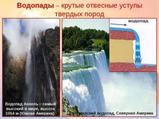 Водопады – крутые отвесные уступы твердых пород * Ниагарский водопад, Северна