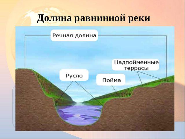 Долина равнинной реки