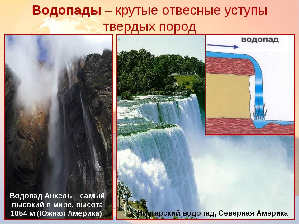Водопады – крутые отвесные уступы твердых пород * Ниагарский водопад, Северна...