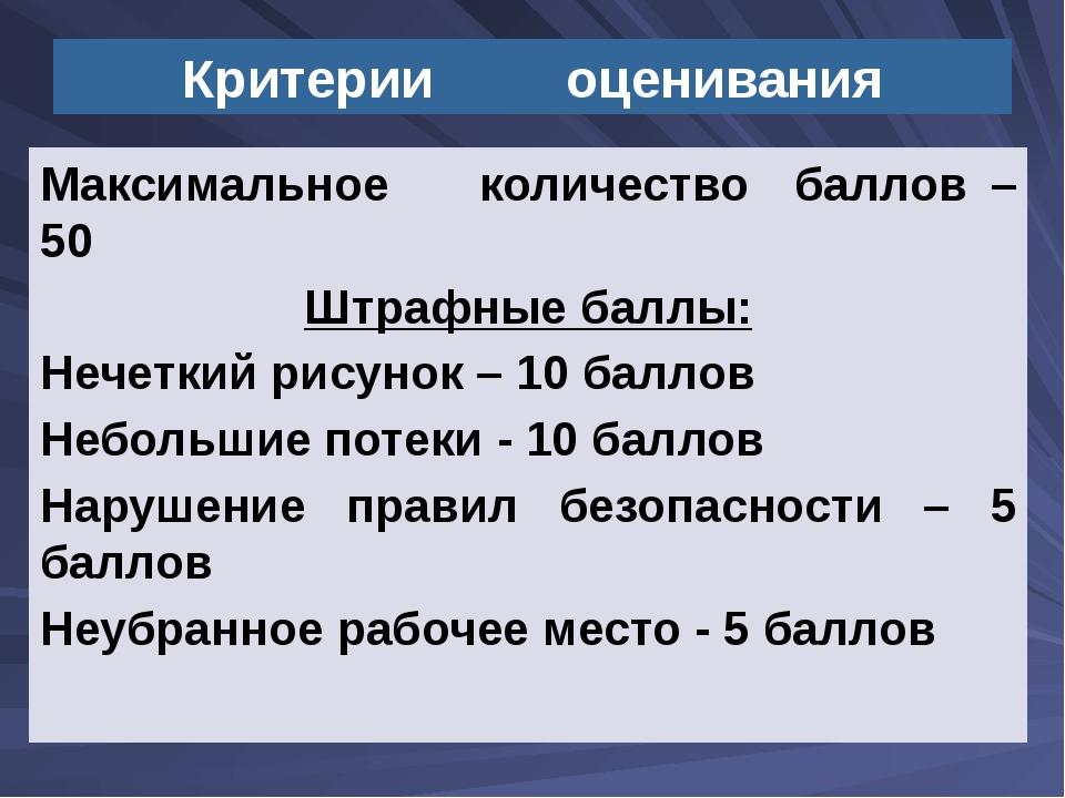 Критерии         оценивания Максимальное    количество  баллов – 50 Штрафны...