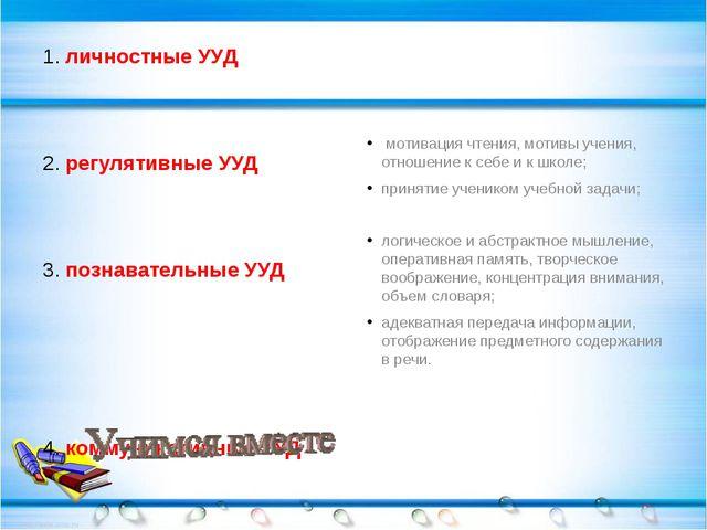 1. личностные УУД 2. регулятивные УУД 3. познавательные УУД 4. коммуникативны...
