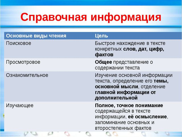 Справочная информация Основныевиды чтения Цель Поисковое Быстрое нахождениев...