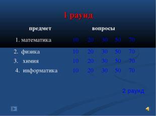 1 раунд 2 раунд предметвопросы 1. математика 1020305070 2. физика102