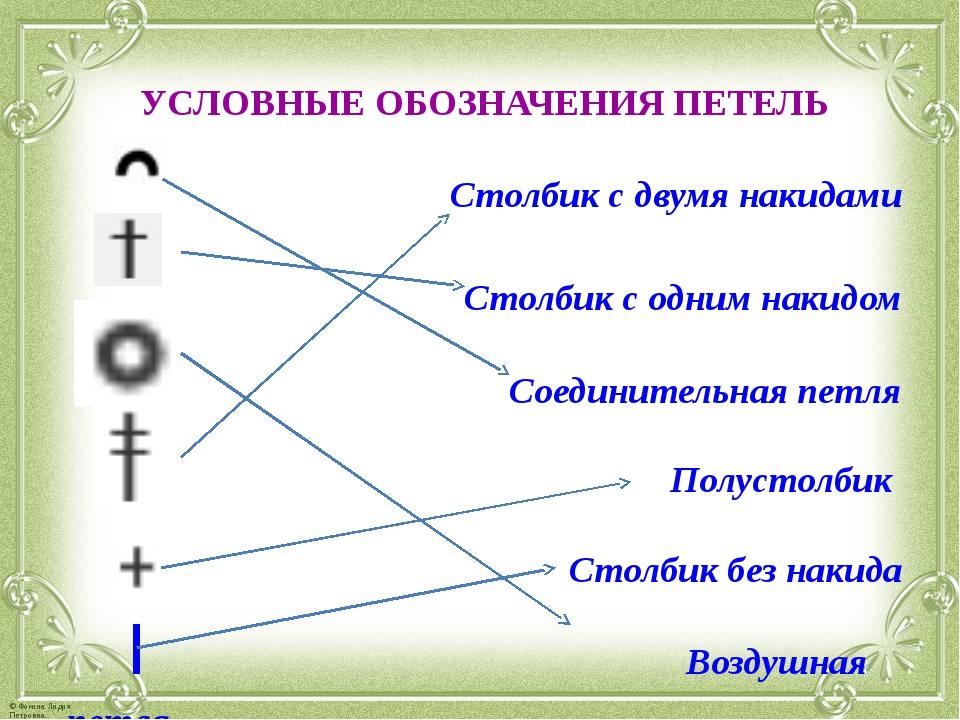 УСЛОВНЫЕ ОБОЗНАЧЕНИЯ ПЕТЕЛЬ  Столбик с двумя накидами Столбик с одним накид...