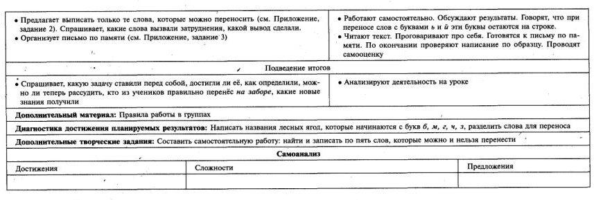 C:\Documents and Settings\Admin\Мои документы\Мои рисунки\1530.jpg