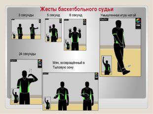 Жесты баскетбольного судьи 3 секунды 5 секунд 8 секунд 24 секунды Умышленная