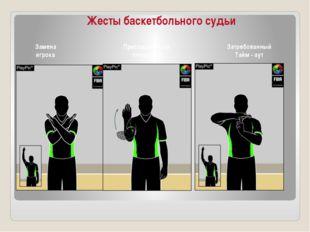 Жесты баскетбольного судьи Замена игрока Приглашение на площадку Затребованны