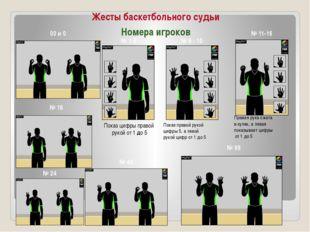 Жесты баскетбольного судьи Номера игроков 00 и 0 № 1-5 Показ цифры правой рук