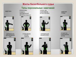 Жесты баскетбольного судьи Типы персональных замечаний ЗАДЕРЖКА БЛОКИРОВКА (в