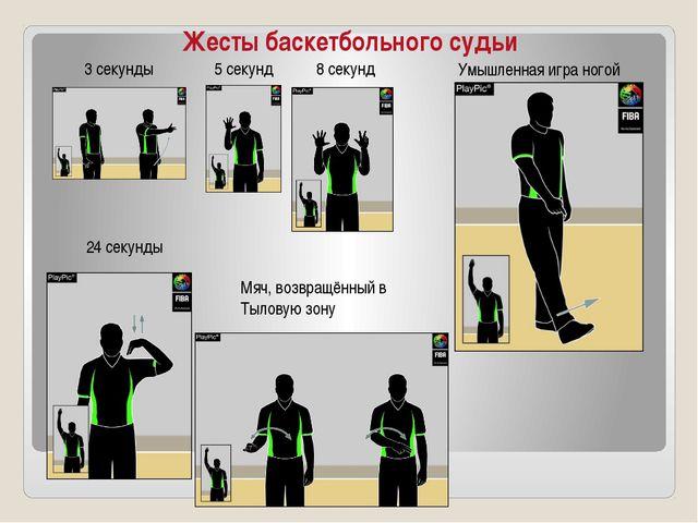 Жесты баскетбольного судьи 3 секунды 5 секунд 8 секунд 24 секунды Умышленная...