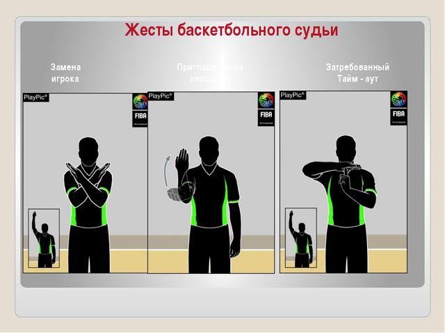 Жесты баскетбольного судьи Замена игрока Приглашение на площадку Затребованны...