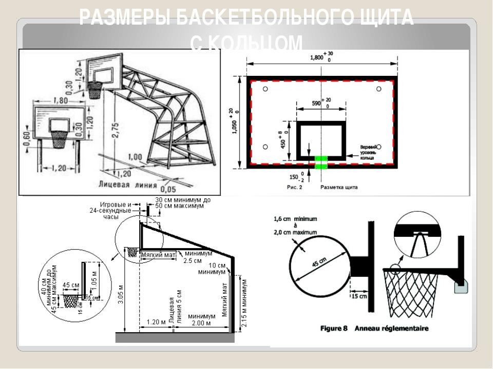 Баскетбольный щит своими руками размеры - Isuemp.ru