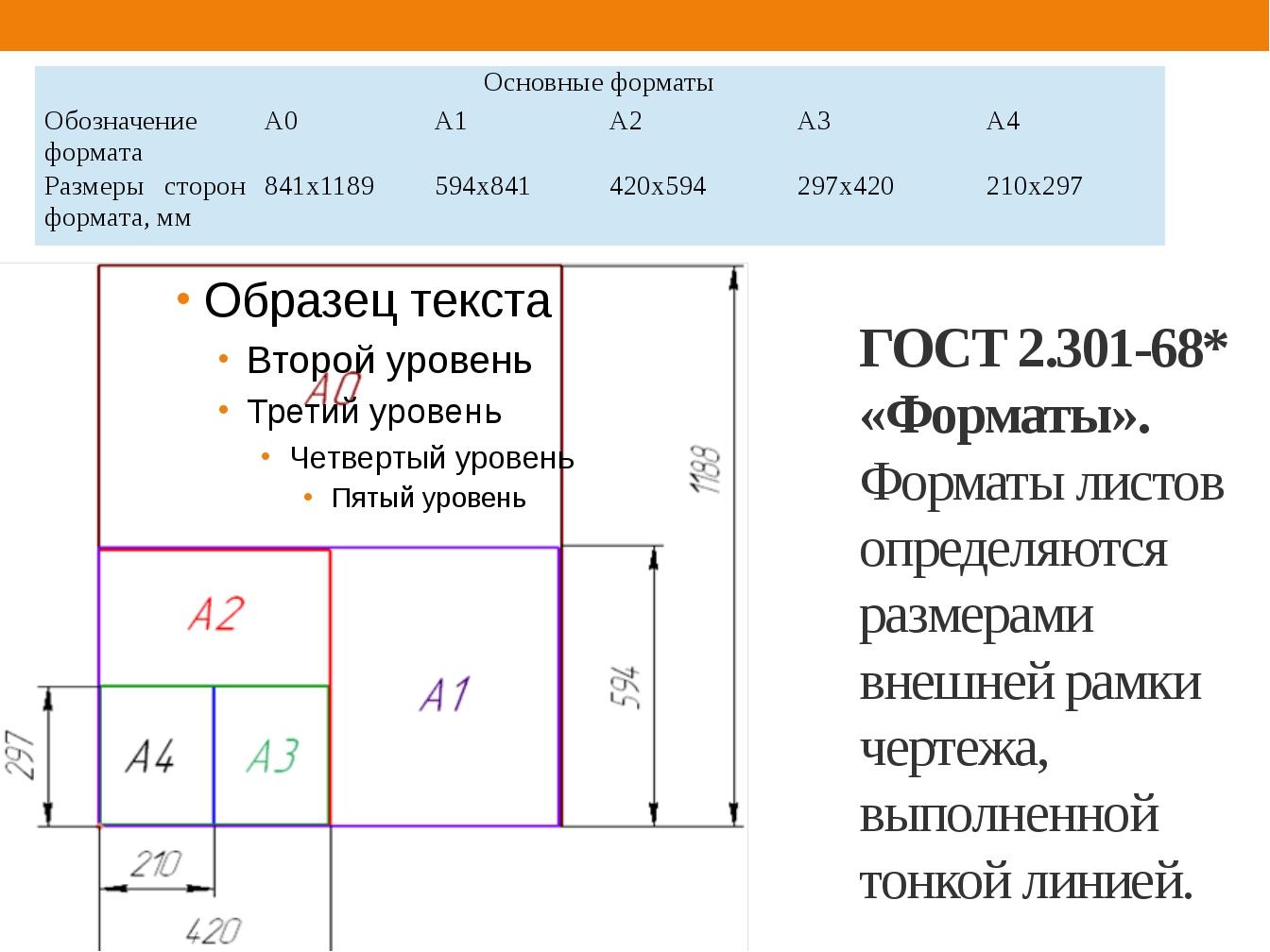 ГОСТ 2.301-68* «Форматы». Форматы листов определяются размерами внешней рамки...