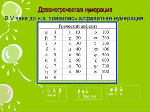 Древнегреческая нумерация В V веке до н.э. появилась алфавитная нумерация.